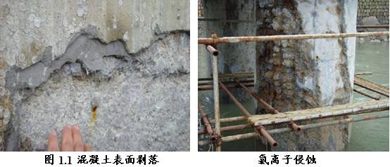 所以钢筋混凝土结构体的耐久性延长