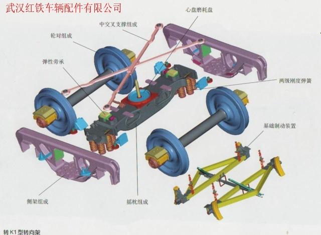 转k1型转向架-武汉红铁-搜狐博客