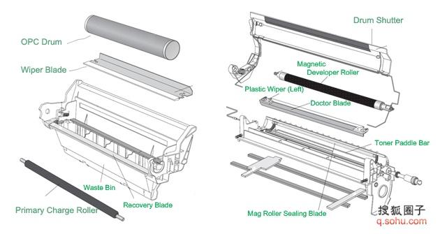 墨粉:激光打印机使用的墨粉是单组分墨粉,投影方法的原理类似于np